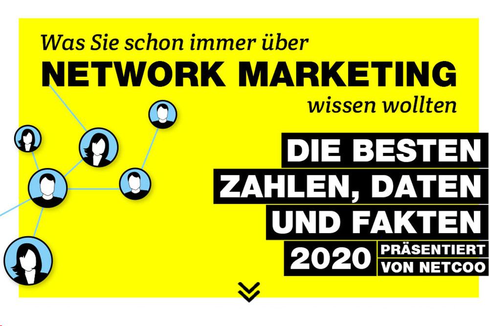 netcoo-infografik:-was-sie-schon-immer-ueber-network-marketing-wissen-wollen